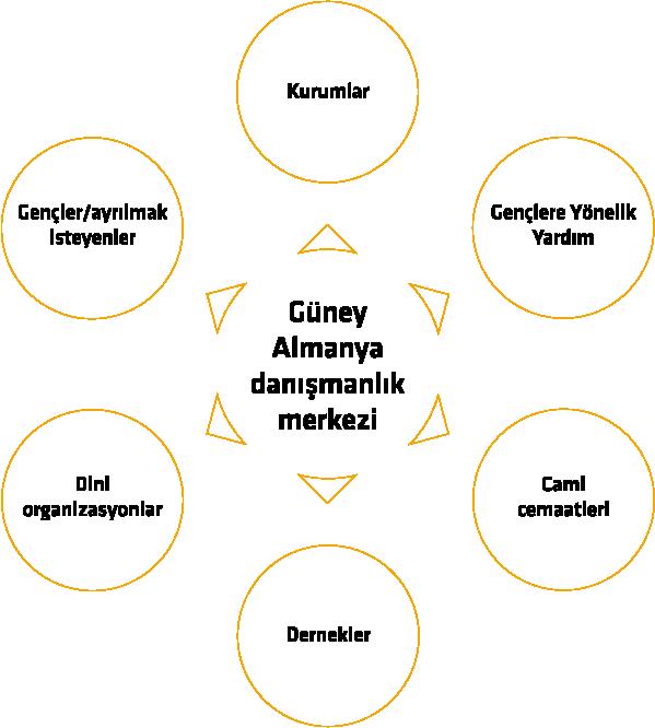 zielgruppen-tr